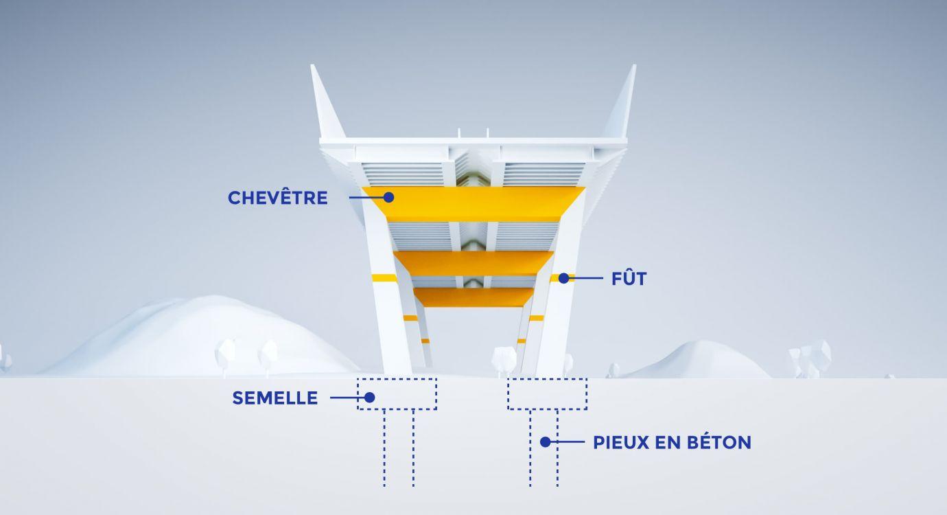 Illustration glossaire APRR : Chevêtre et fût d'un pont